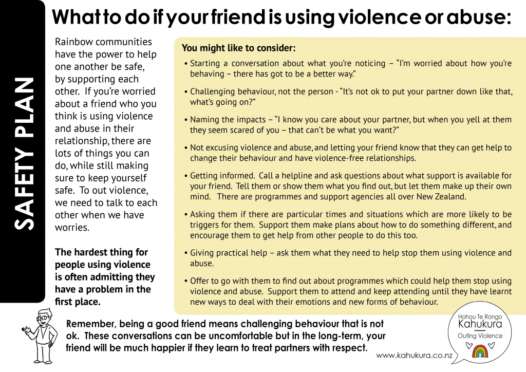 HTKR SP - what to do if you're friend is using violence